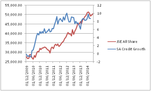 JSE V CRED GROWTH
